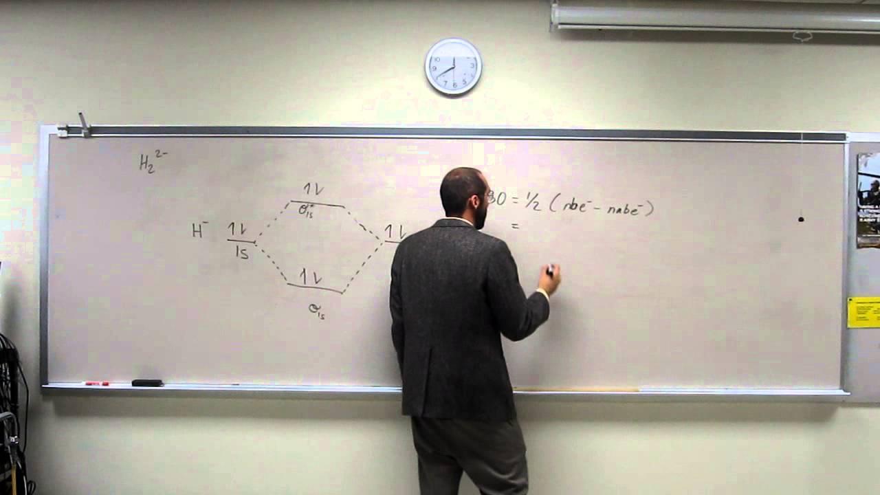 Molecular Orbital Theory - Build H22-