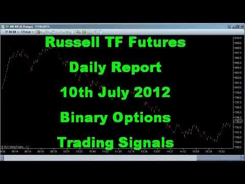 Russell TF Futures Daily Report 10th July Trading Software