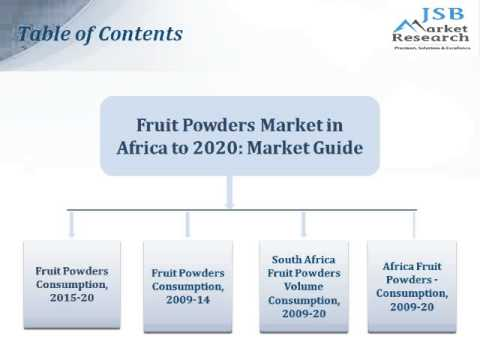 JSB Market Research: Fruit Powders Market in Africa to 2020: Market Guide