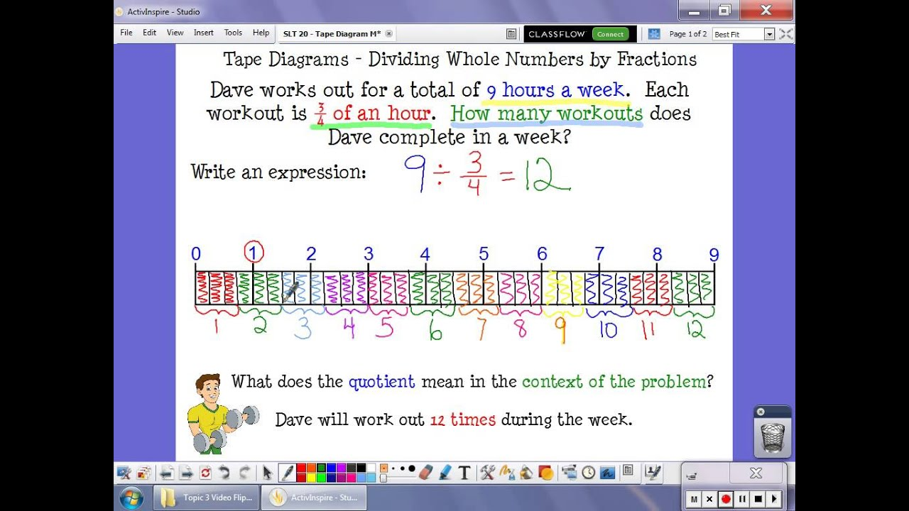 Slt 20 - Tape Diagrams - Dividing Whole Numbers By Fractions