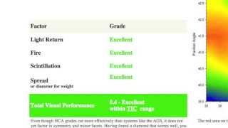 Repeat youtube video What is HCA?