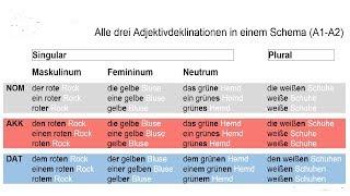 урок 24 Немецкий А2 окончания прилагательных перед существительным