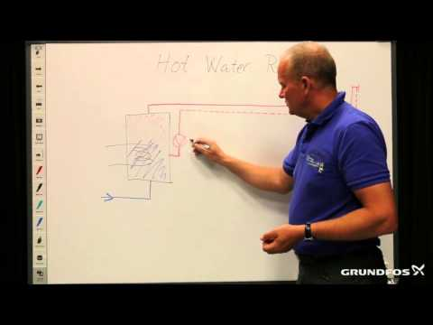 HVAC - The new way - Hot Water Recirculation