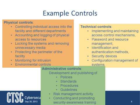 Risk Assessment: Control Analysis