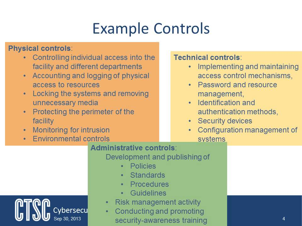 breakdown of risk controls at barings Reviewing the effectiveness of internal control at the heart of the guidance is the premise that sound internal control is best achieved by a process firmly embedded within a company's operations.