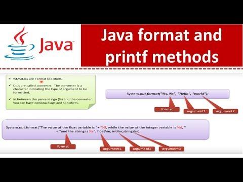 Java Tutorial : Java format and printf methods