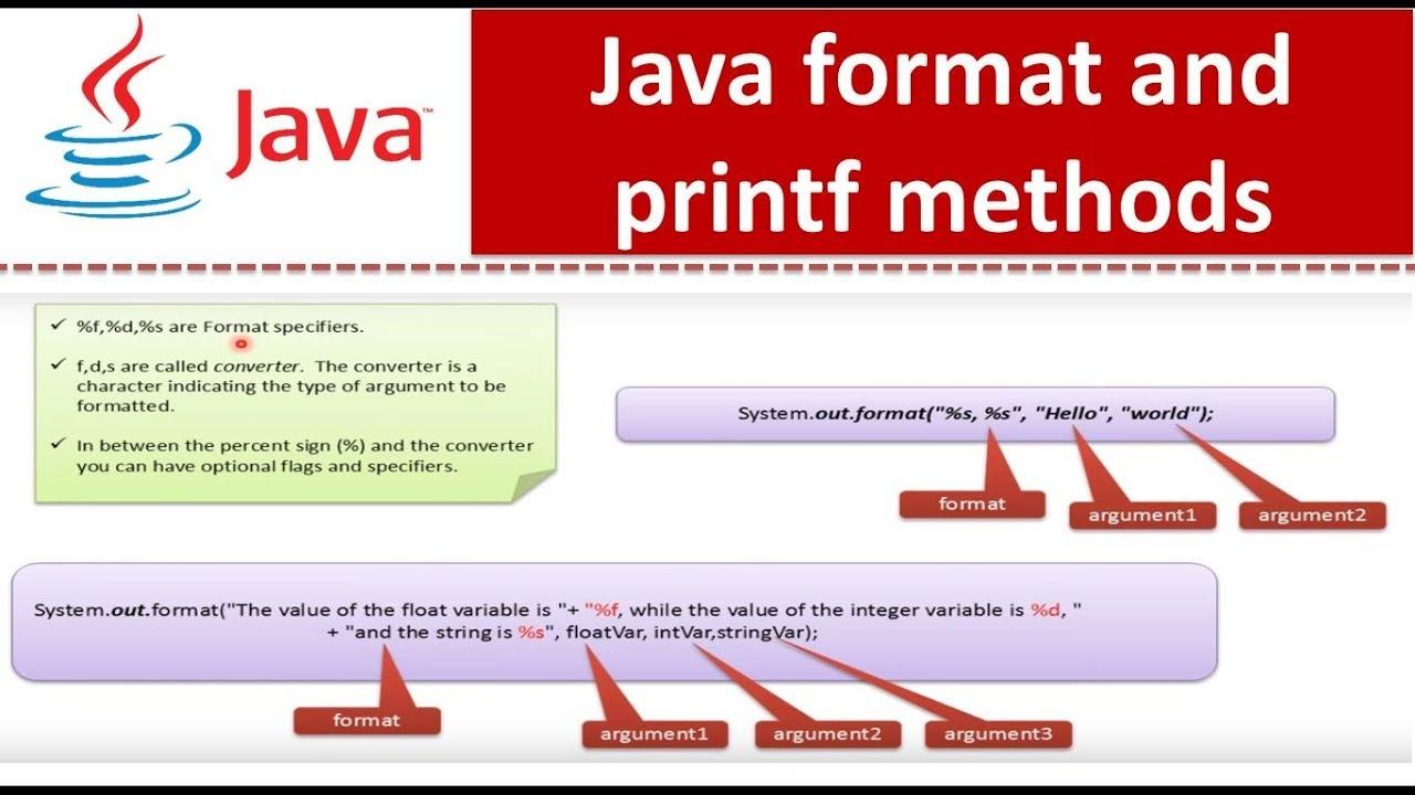 Java tutorial java format and printf methods youtube java tutorial java format and printf methods baditri Gallery