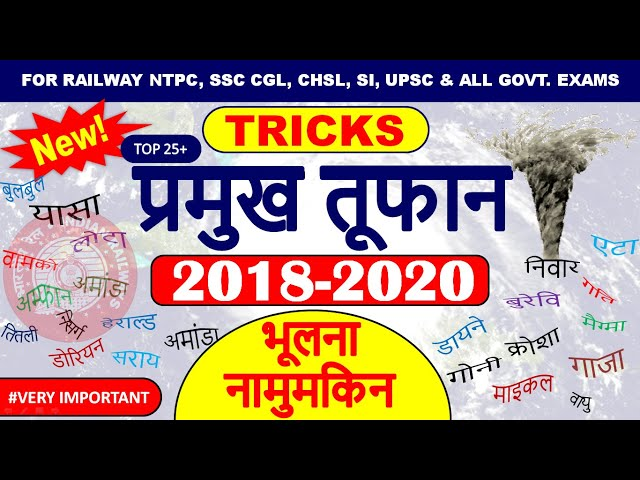 Tufan gk tricks | All Cyclone Name from 2018 - 2020 | Current Affairs