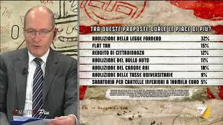 Sondaggio di Nando Pagnoncelli - Il prossimo Parlamento abolirà tutti i privilegi degli eletti?