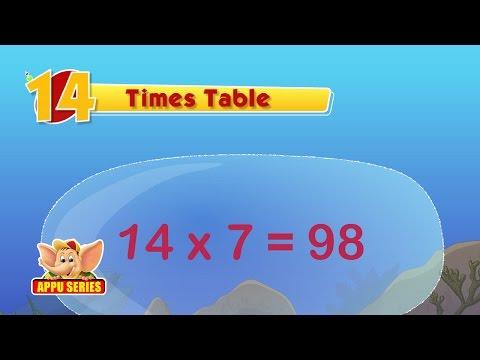 Learn Multiplication Table 14