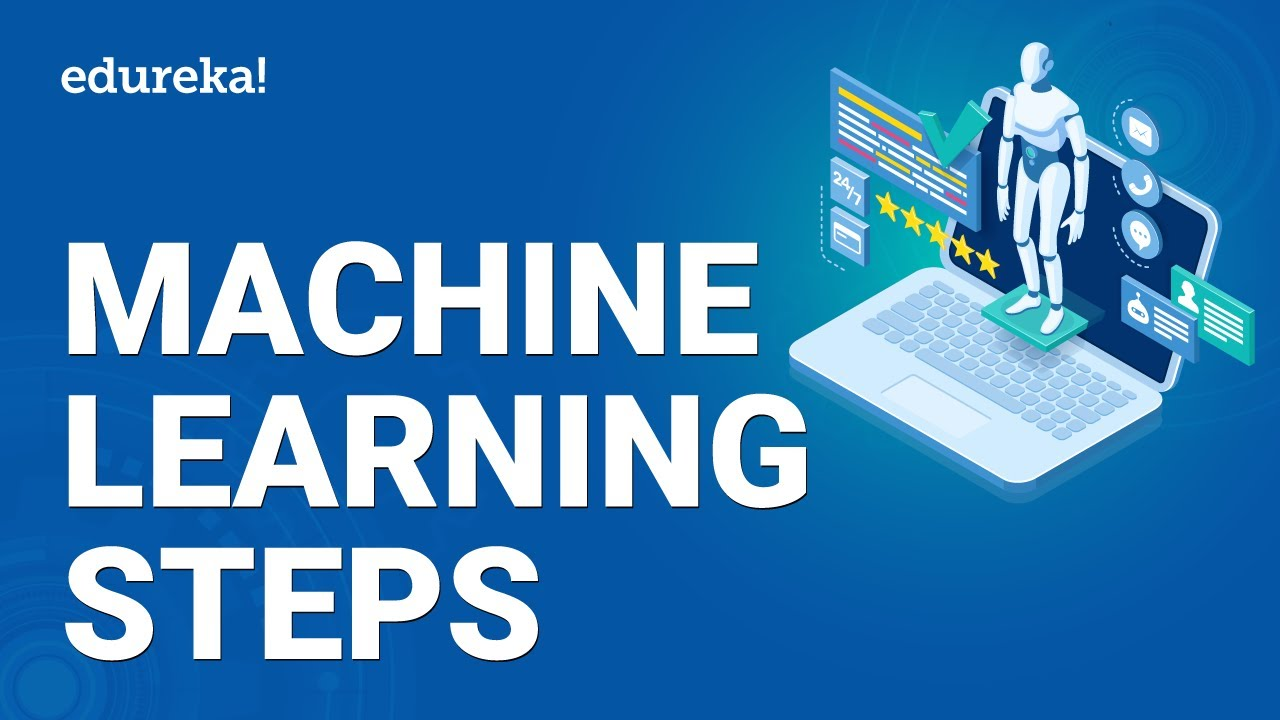 Machine Learning Steps | What Is Machine Learning | Machine Learning Training