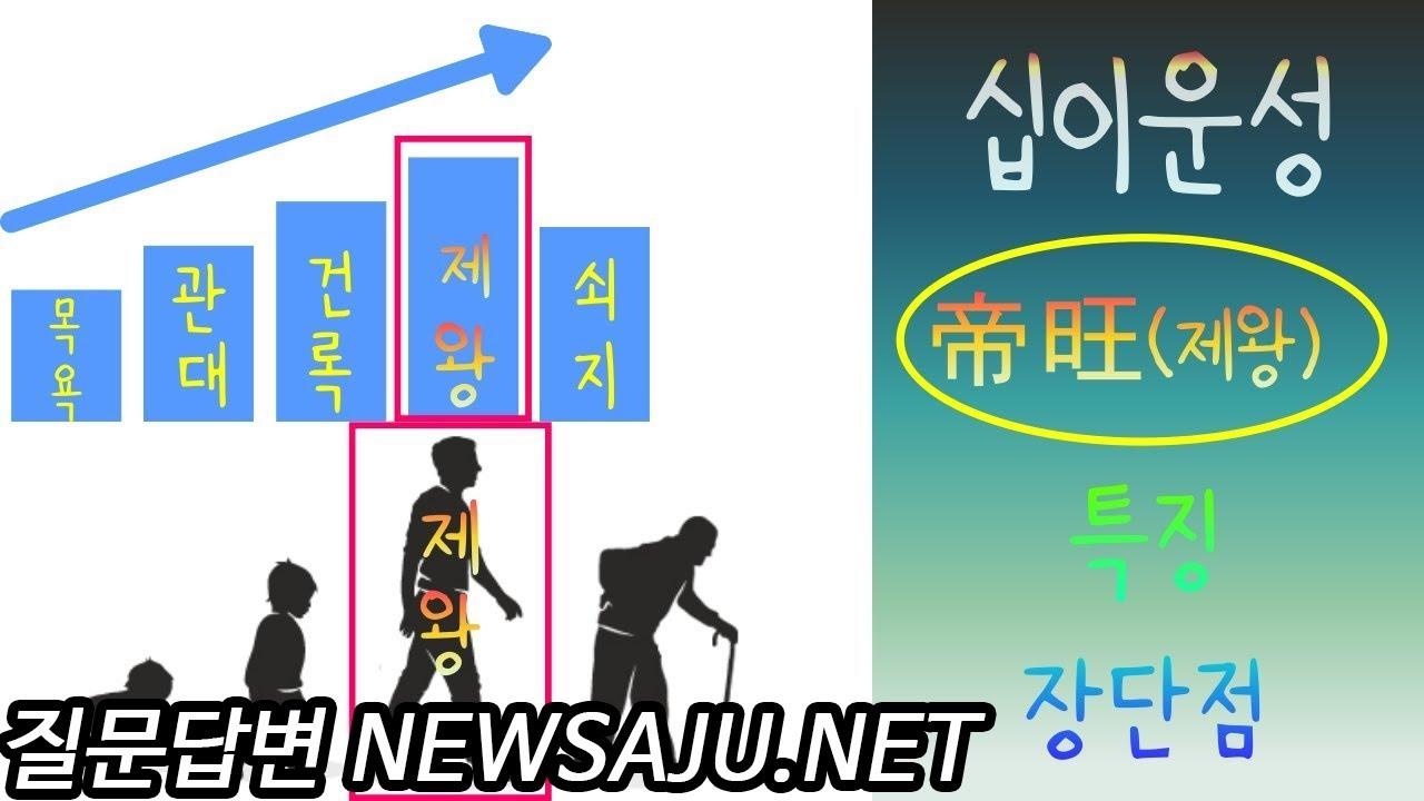 """현대사주학 夏(하)편 #8 / 십이운성 (帝旺)제왕지 특징, 장단점 """"  제왕지는 왕이될 사주?!"""