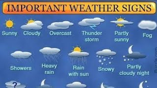 Weather signs in Hindi|Weather signs English to Hindi video|Learn weather signs and its meanings.