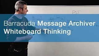 Whiteboard Thinking | Barracuda Message Archiver