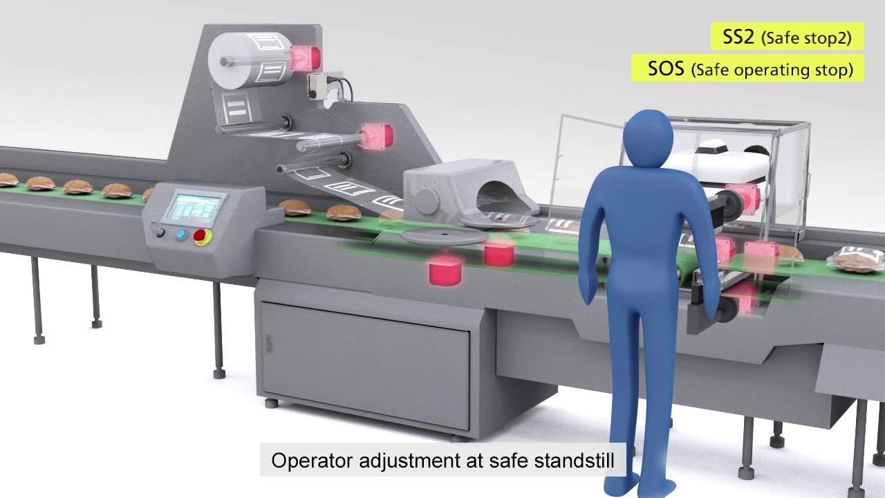 OMRON 1S Servo System with Safety Functionality | Packaging Line