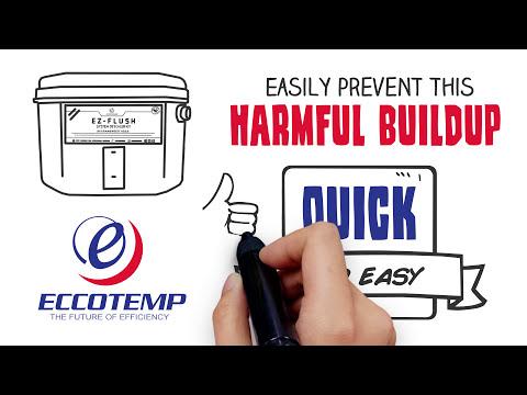 EZ-Flush Descaler Kit