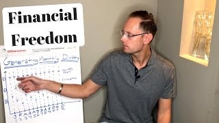Generating MONTHLY DIVIDENDS For Early Retirement and Financial Freedom