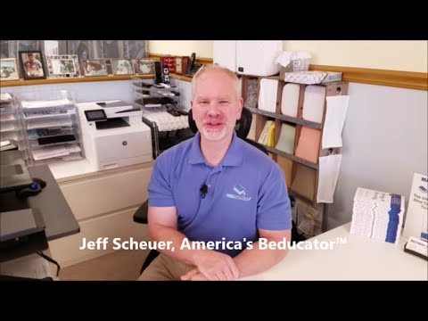 Beducation® - Should You Buy A