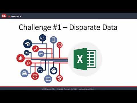 Webinar-Transforming the CU Industry Collaborative Analytics | Austin J. Wentzlaff | 20180222