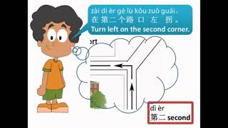 Learn Mandarin Chinese Online Free Lesson 36 How to get to the airport