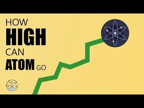 How High Can Cosmos Go? Cosmos (ATOM) Technical Analysis | Token Metrics AMA