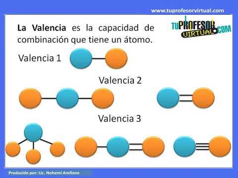 Valencia y nmero de oxidacin leccin terica 1 youtube valencia y nmero de oxidacin leccin terica 1 urtaz Gallery