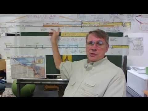 Dr. Kent Hovind - Dairy Farmer's Structuring Case - End Times/Current Events