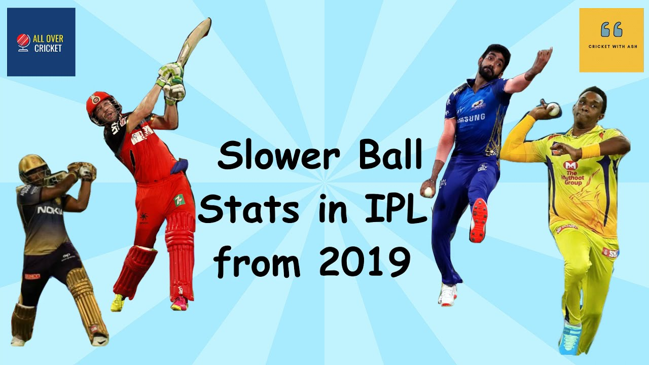 Download IPL Strategy: How to bowl the perfect slower ball? Who does it best?