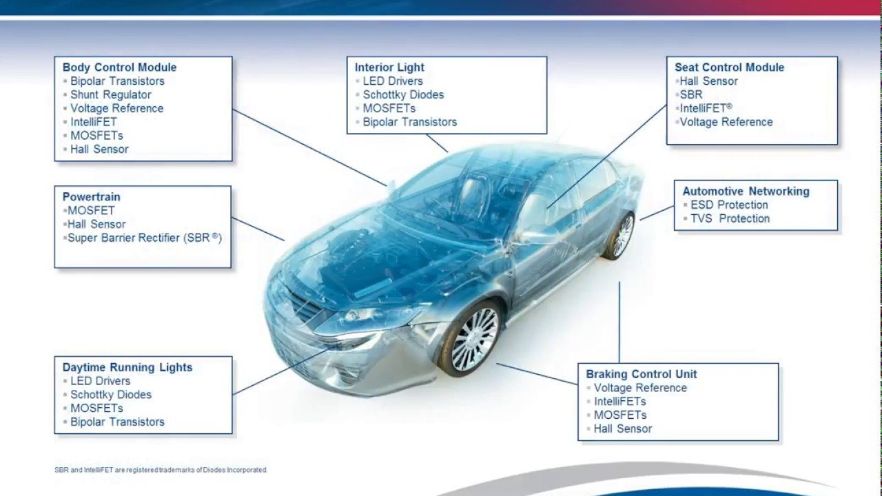 Automotive Products - Diodes Incorporated
