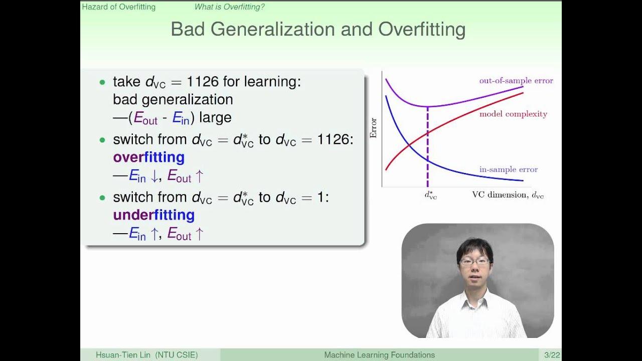 Hazard of Overfitting :: What is Overfitting? @ Machine ...