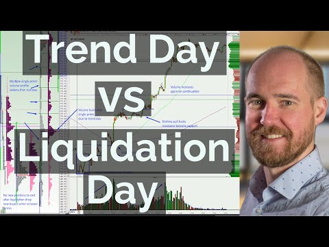 Trend Day vs Liquidation Day | Axia Futures