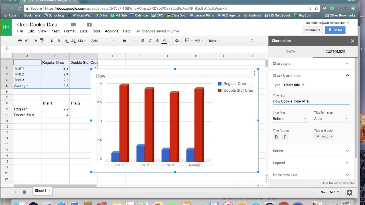 How to Create a Graph in Google Sheets - YouTube