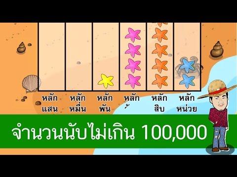 สื่อการเรียนการสอน คณิตศาสตร์ ป.3 - จำนวนนับไม่เกิน 100,000 [1/85]