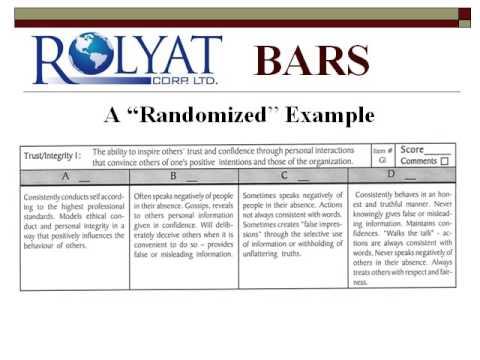 RCL Behaviorally Anchored