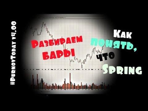 Разбираем бары. Как понять, что пошел Spring. Когда не надо покупать. #PurnovToday v4.00