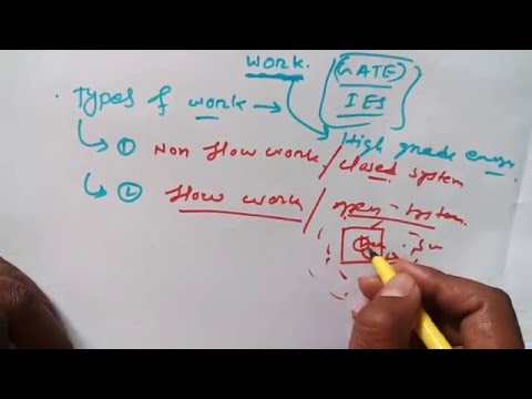 Concept of Work & Types of Work  Thermodynamics
