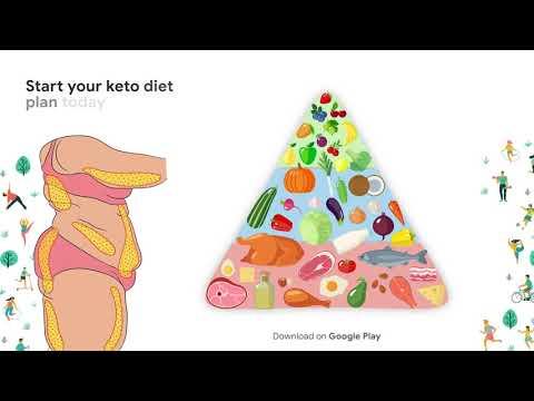 perfect keto diet plan