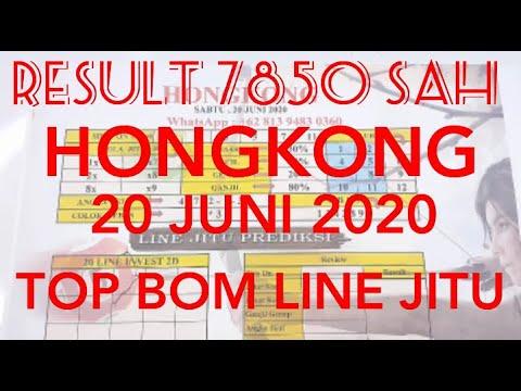Prediksi Hk Malam Ini 20 Juni 2020 Togel Hk Sabtu Ekor Jitu Youtube