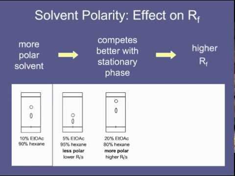 11. Solvent Polarity-