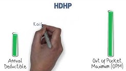 How does a High-deductible Health Plan (HDHP) work?- Kaiser Permanente