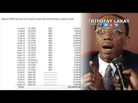 Jean Bertrand Aristide gen pou parèt devan JIJ pou Dosye Koripsyon UCREF