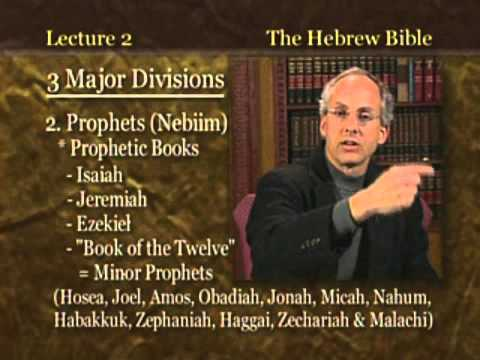 Intro to Hebrew Bible - Strong