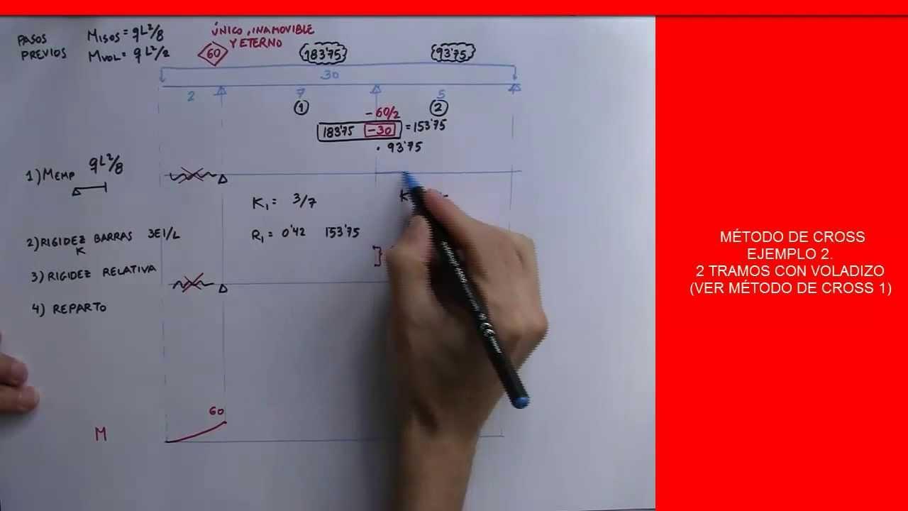 MÉTODO DE CROSS 2 - YouTube