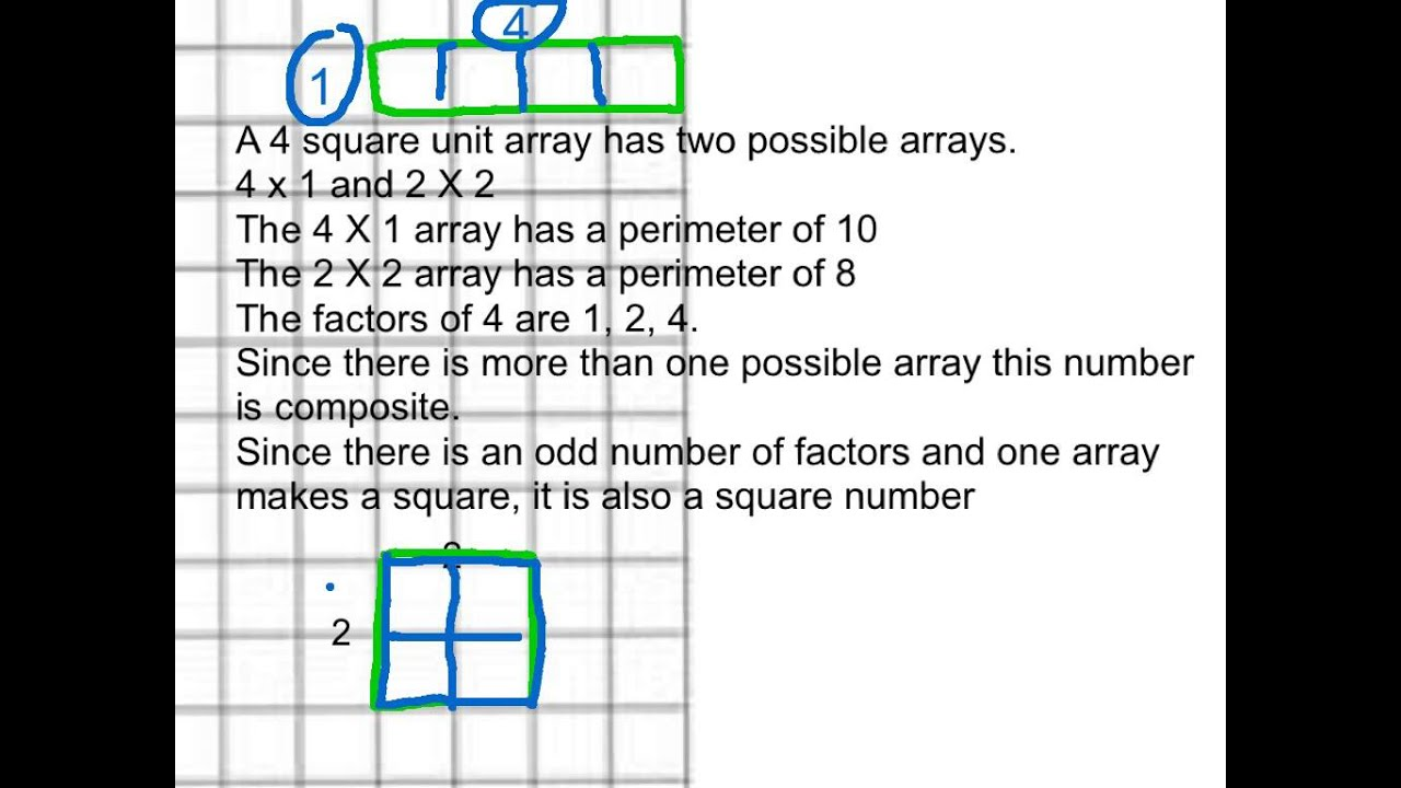 Arrays Prime, Composite and Square Numbers with Perimeter