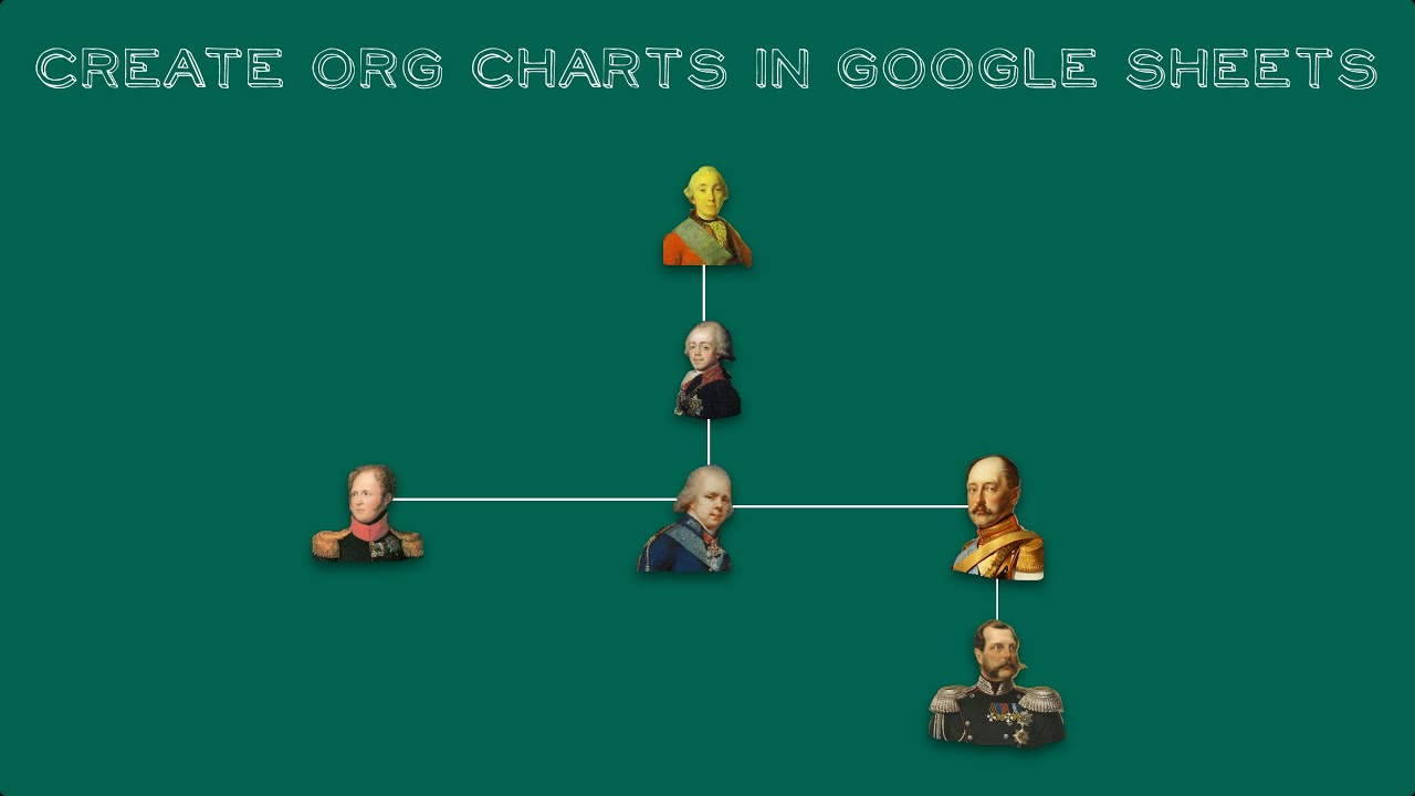 Create An Org Chart In Google Sheets Youtube
