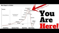 Economic Collapse News - Housing Prices Drop Like It's 2008 Continued! PPI Jumps From Gas Prices