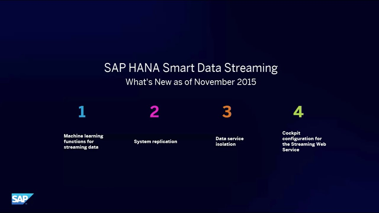 SAP HANA Updates and Releases | New Capabilities