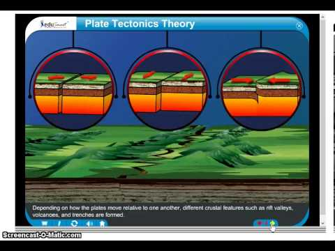 Summary of the Theory of Plate Tectonics