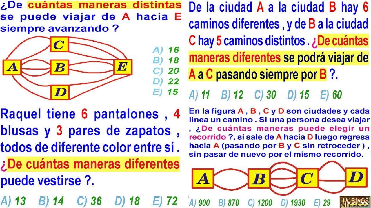 Análisis Combinatorio - Principio de la Adición y Multiplicación ...