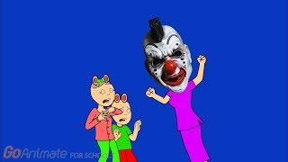 DW Schreckt Kate & Joseph Mit einer Clown-Maske/Geerdet
